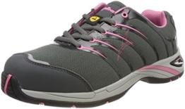 Albatros Twist Pink WNS LOW, Damen  Sicherheits-Sneakers